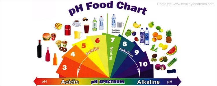 An Alkaline Body vs An Acidic Body – What's Best For Your Health?